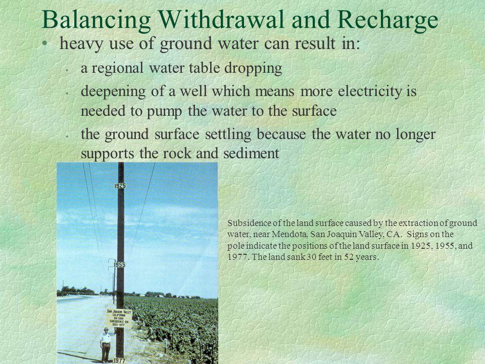 Balancing Withdrawal and Recharge