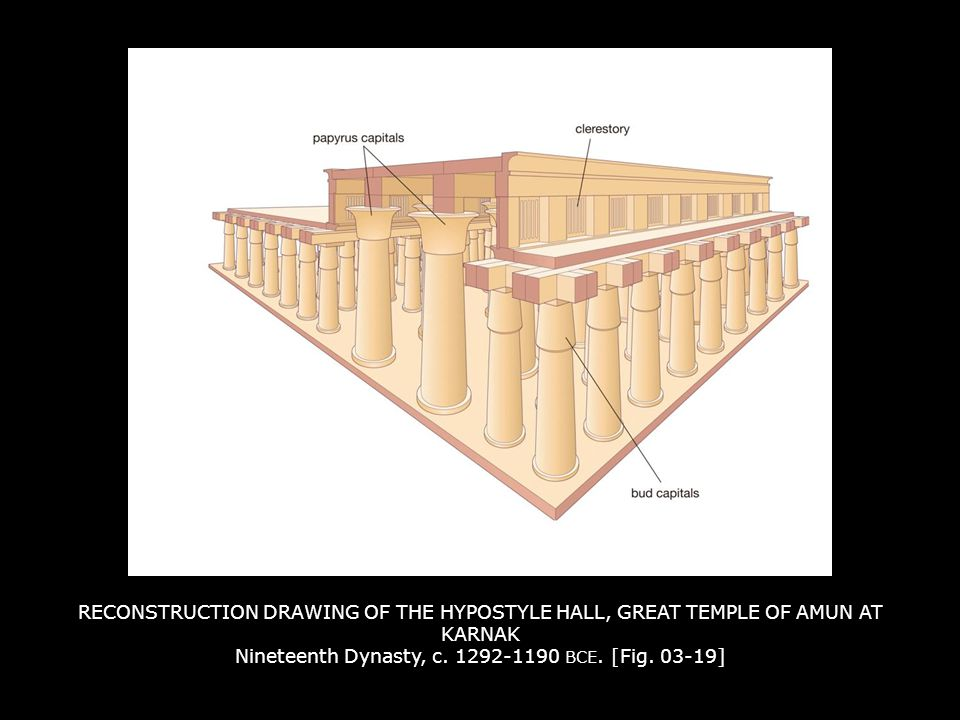 RECONSTRUCTION DRAWING OF THE HYPOSTYLE HALL, GREAT TEMPLE OF AMUN AT KARNAK Nineteenth Dynasty, c BCE. [Fig ]