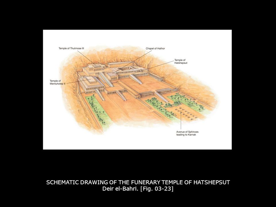 SCHEMATIC DRAWING OF THE FUNERARY TEMPLE OF HATSHEPSUT Deir el-Bahri