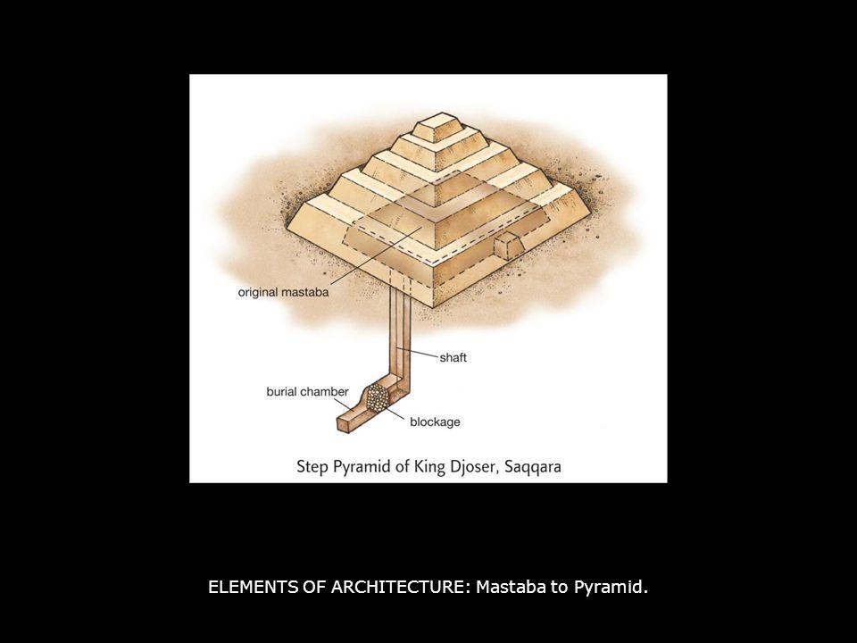 ELEMENTS OF ARCHITECTURE: Mastaba to Pyramid.