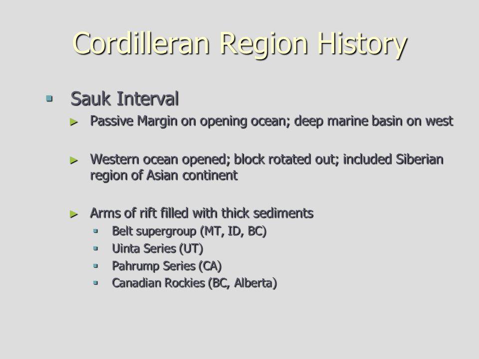 Cordilleran Region History