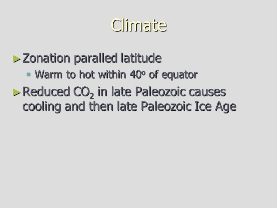 Climate Zonation paralled latitude