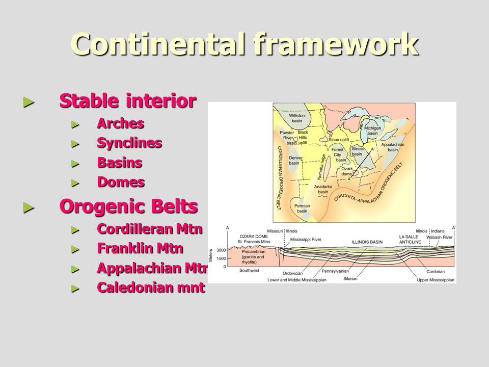 Continental framework