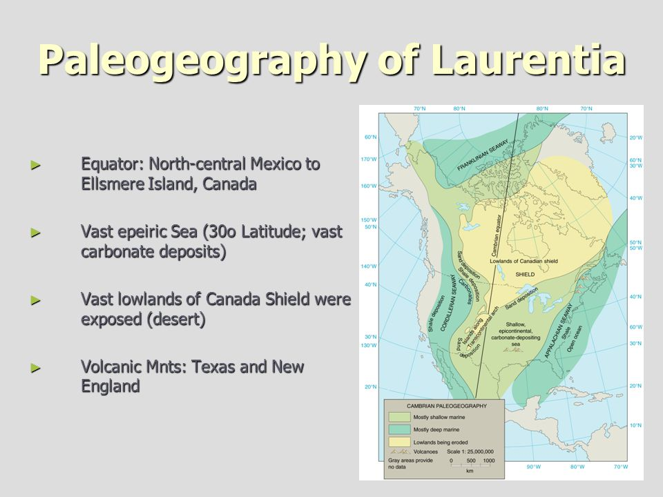 Paleogeography of Laurentia