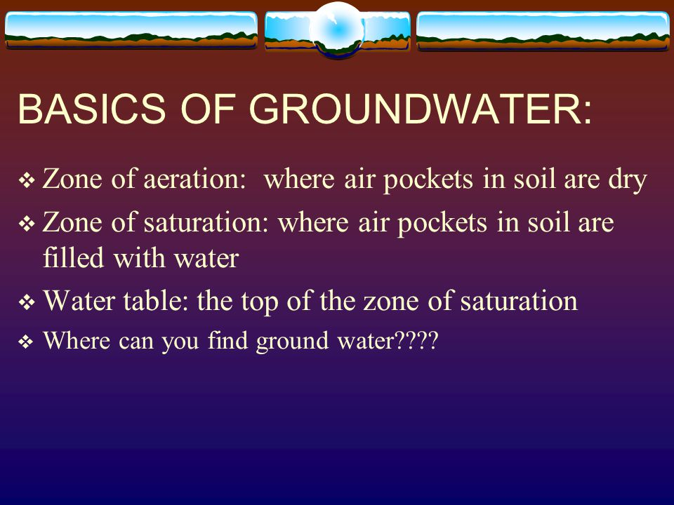 BASICS OF GROUNDWATER: