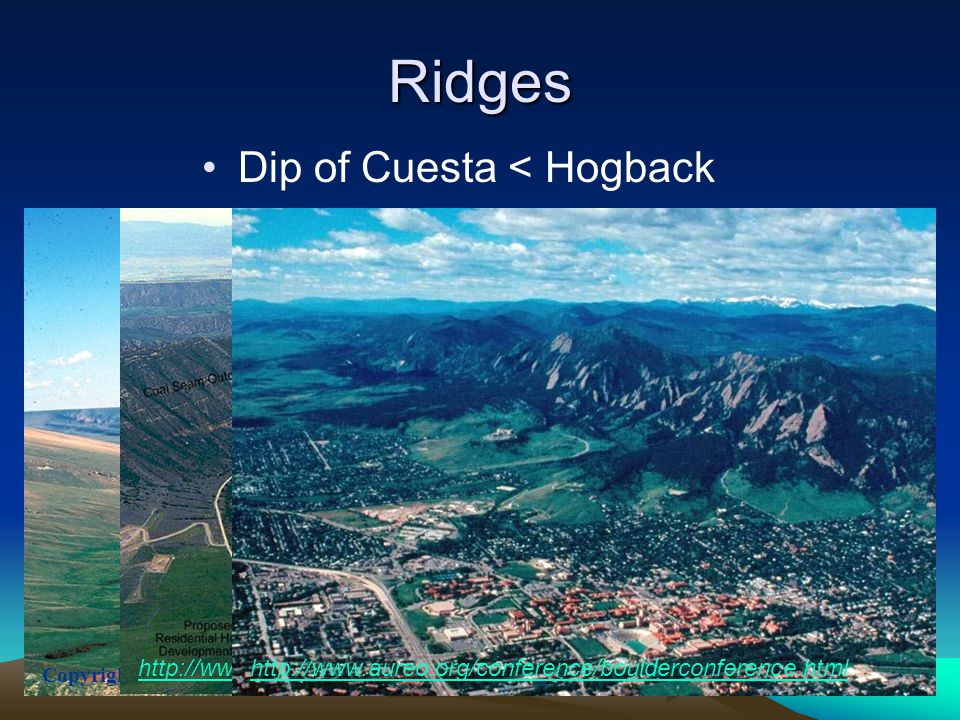 Ridges Dip of Cuesta < Hogback
