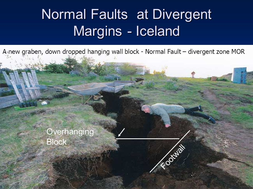 Normal Faults at Divergent Margins - Iceland
