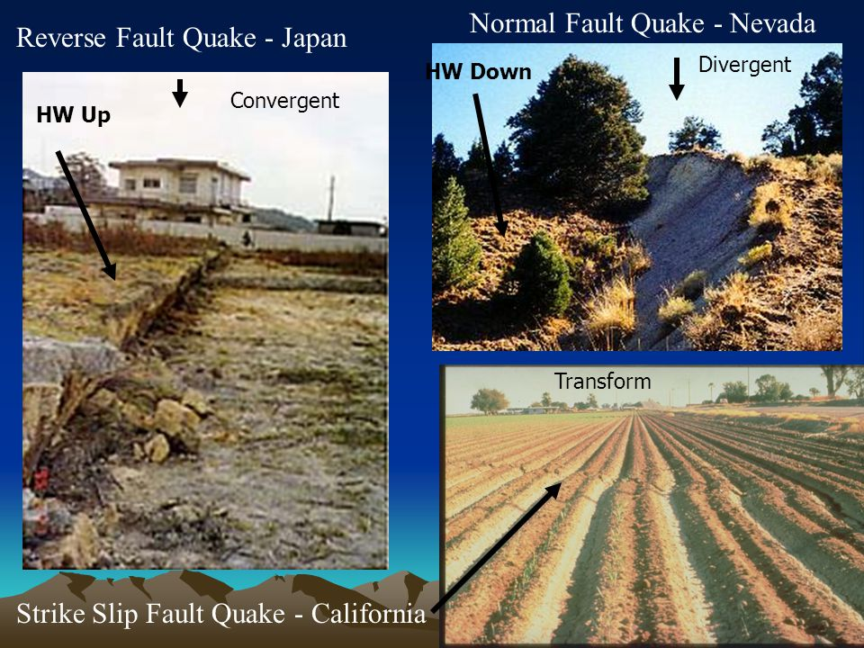 Normal Fault Quake - Nevada Reverse Fault Quake - Japan