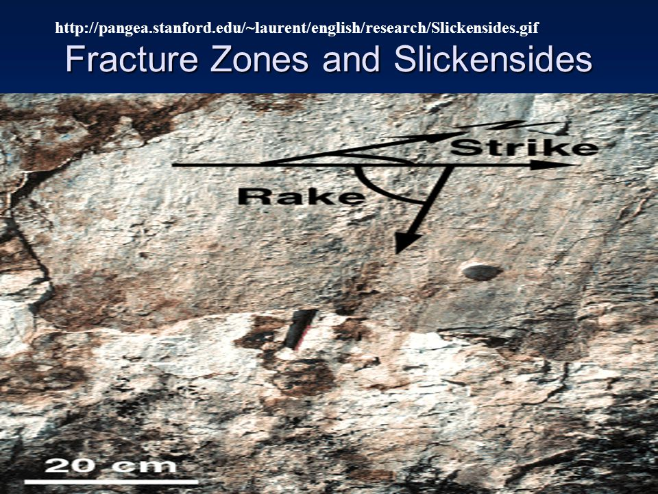 Fracture Zones and Slickensides