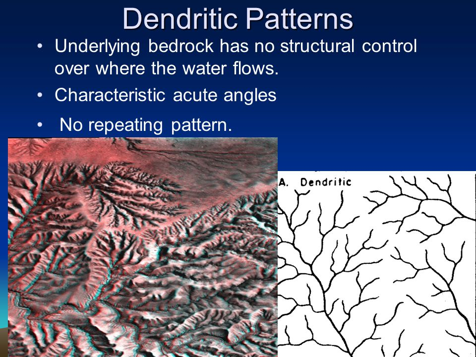 Dendritic Patterns ESCI 307, Fall 2003, Lecture 3. Underlying bedrock has no structural control over where the water flows.