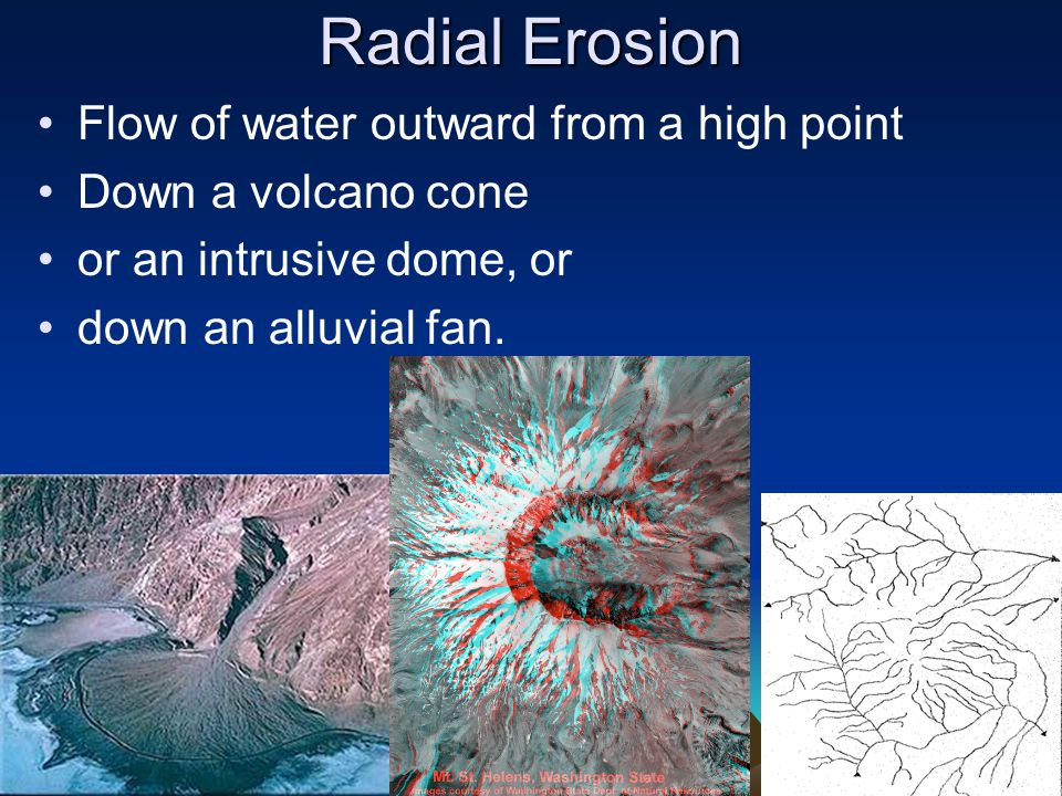 Radial Erosion Flow of water outward from a high point