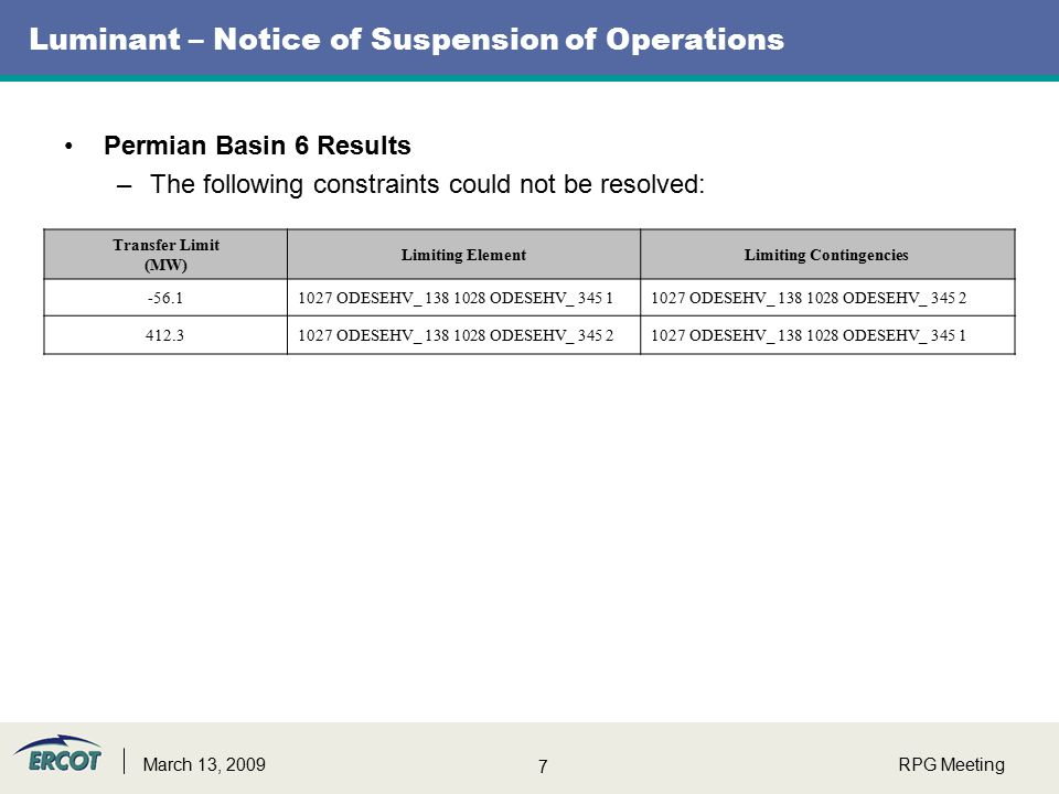 Luminant – Notice of Suspension of Operations