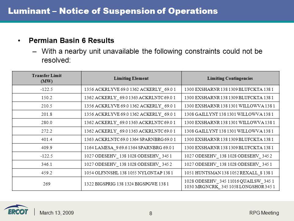 Luminant – Notice of Suspension of Operations