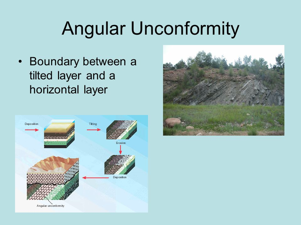 Angular Unconformity Boundary between a tilted layer and a horizontal layer