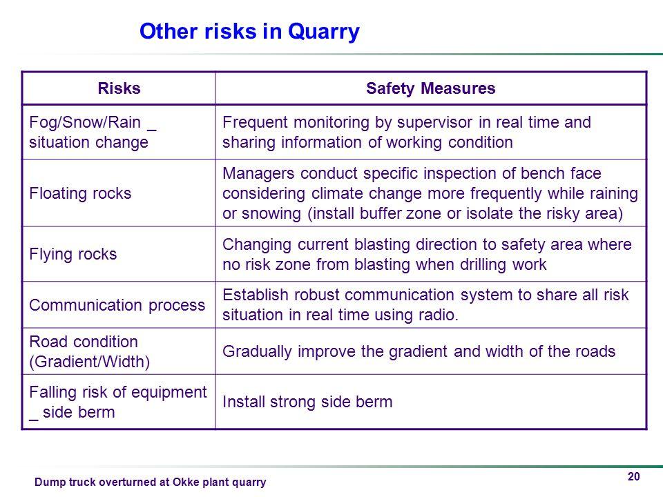 Other risks in Quarry Risks Safety Measures