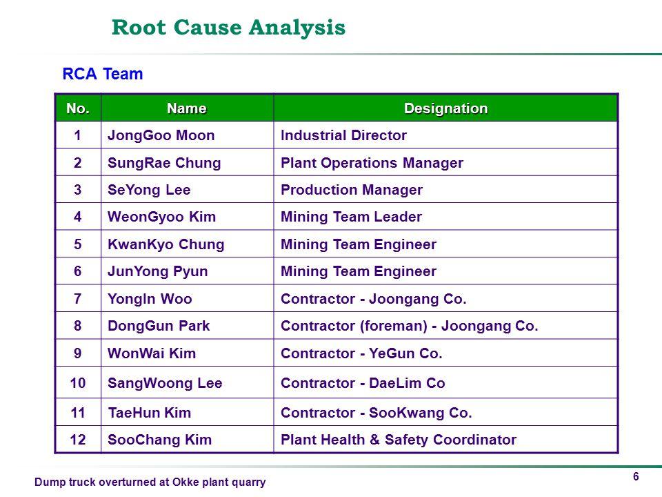 Root Cause Analysis RCA Team No. Name Designation 1 JongGoo Moon