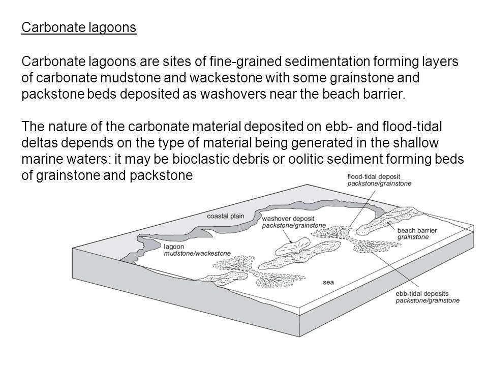 Carbonate lagoons