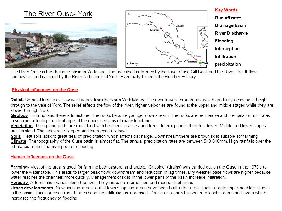 The River Ouse- York Key Words Run off rates Drainage basin