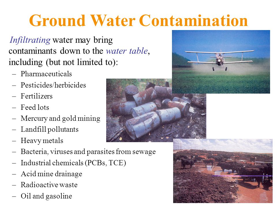 Ground Water Contamination