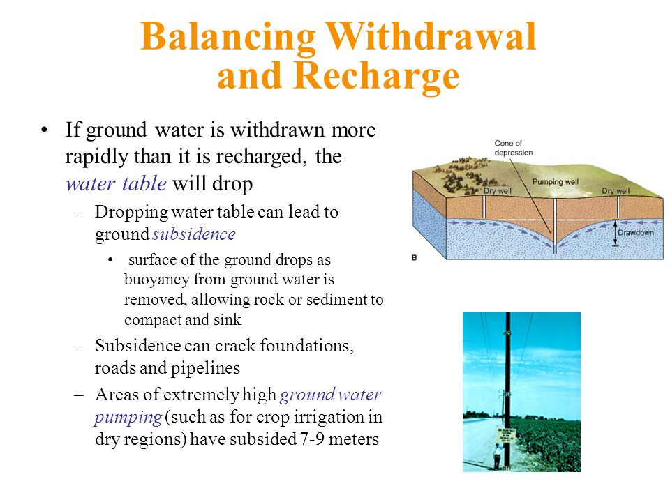 Balancing Withdrawal and Recharge
