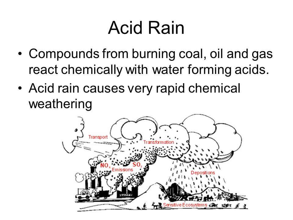 Acid Rain Compounds from burning coal, oil and gas react chemically with water forming acids.