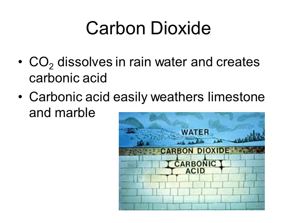 Carbon Dioxide CO2 dissolves in rain water and creates carbonic acid