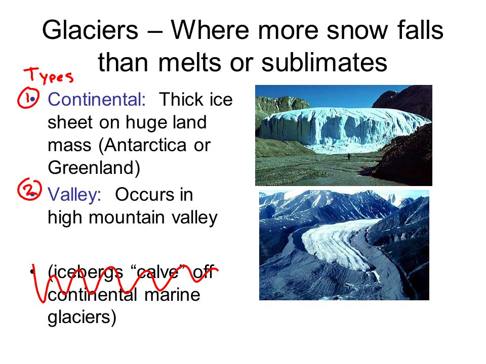 Glaciers – Where more snow falls than melts or sublimates