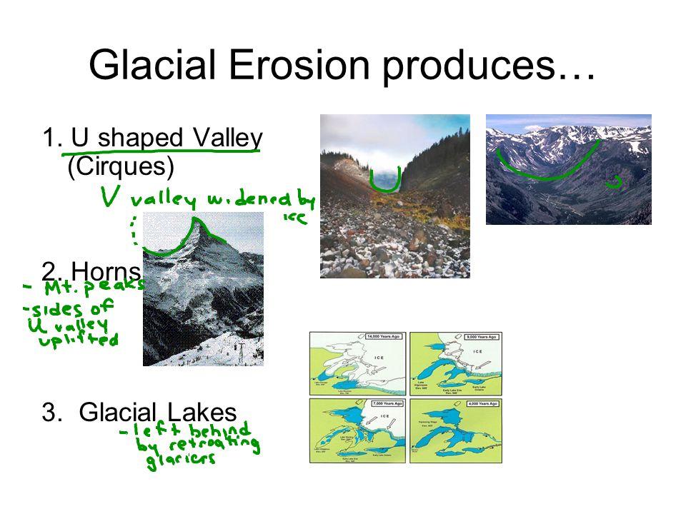 Glacial Erosion produces…
