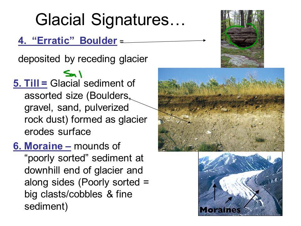 Glacial Signatures… 4. Erratic Boulder =