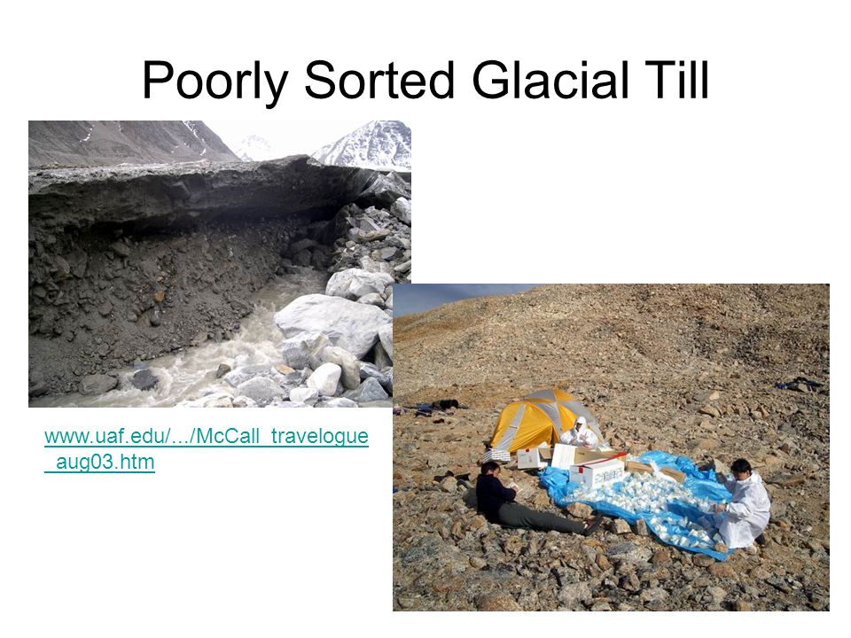 Poorly Sorted Glacial Till