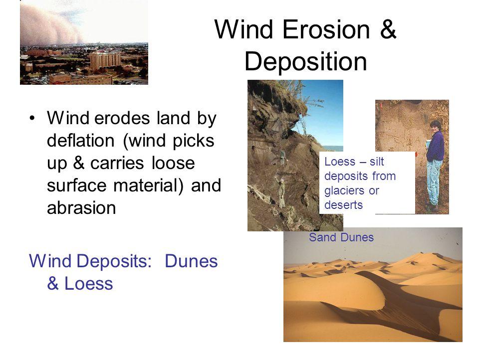 Wind Erosion & Deposition