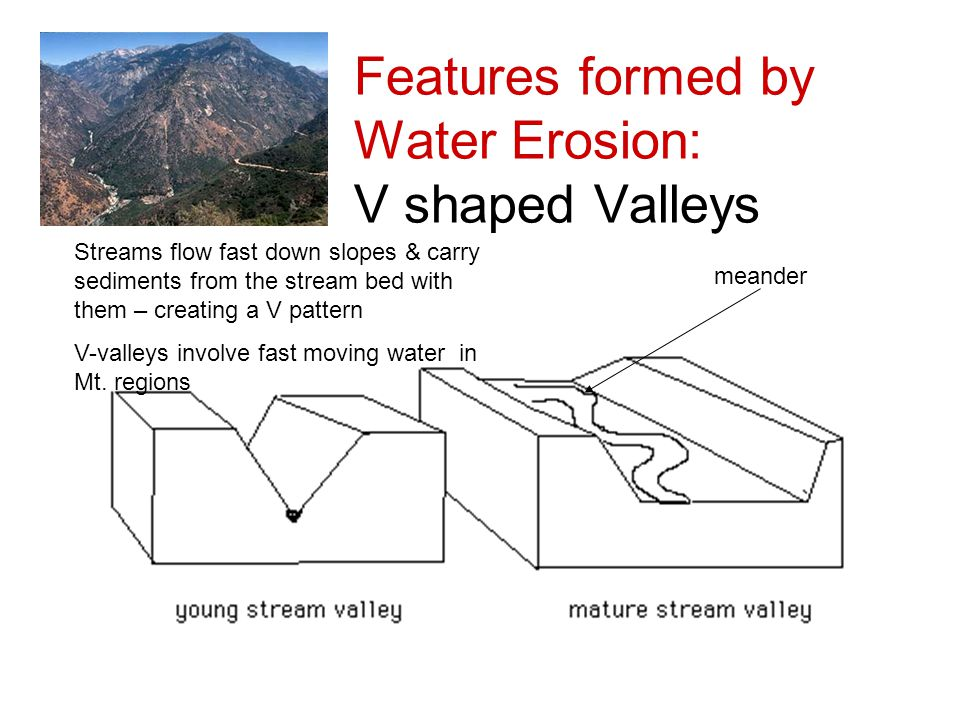 Features formed by Water Erosion: V shaped Valleys