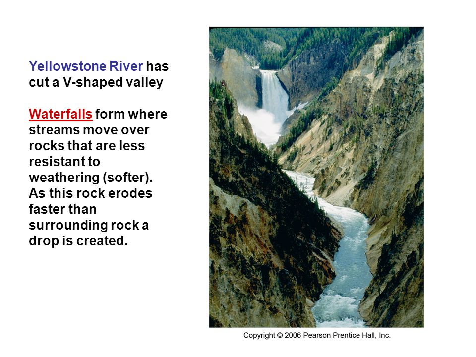 Yellowstone River has cut a V-shaped valley