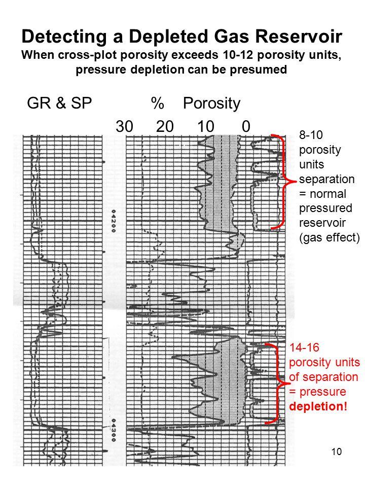 Detecting a Depleted Gas Reservoir When cross-plot porosity exceeds 10-12 porosity units, pressure depletion can be presumed