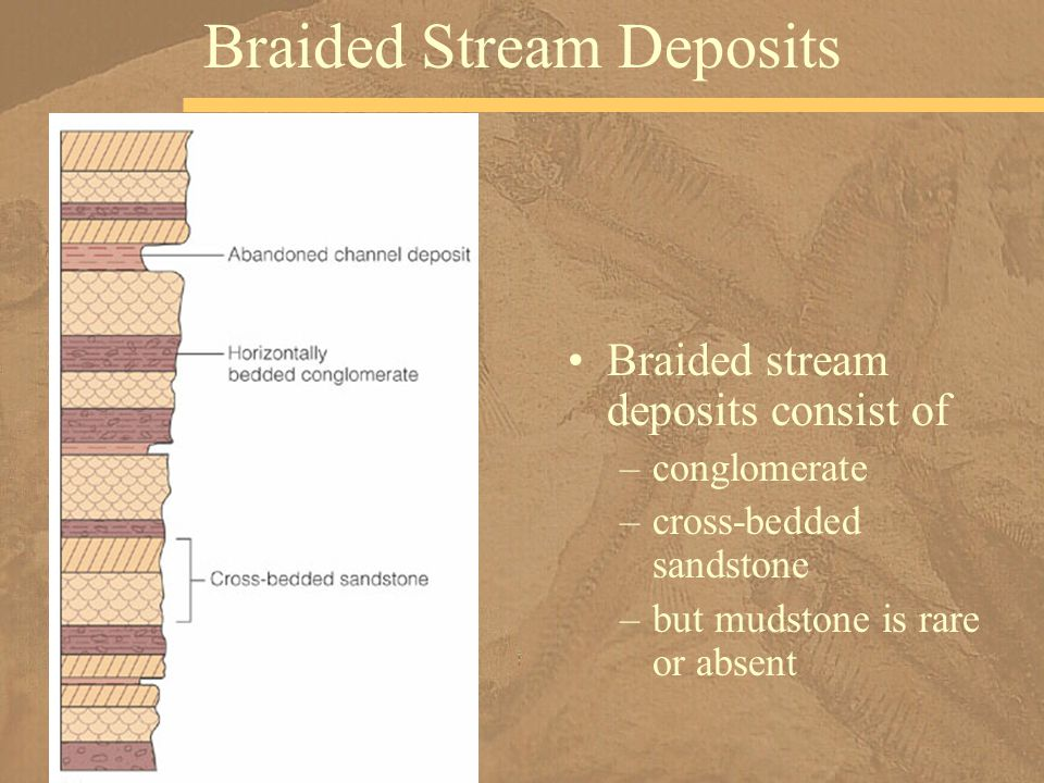 Braided Stream Deposits