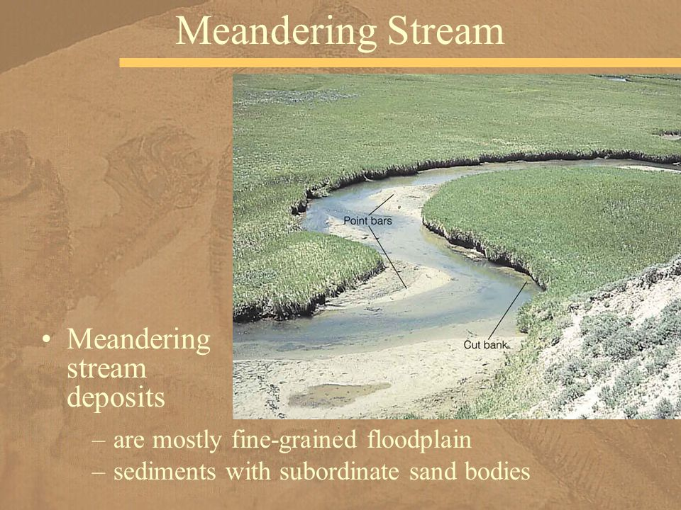 Meandering Stream Meandering stream deposits