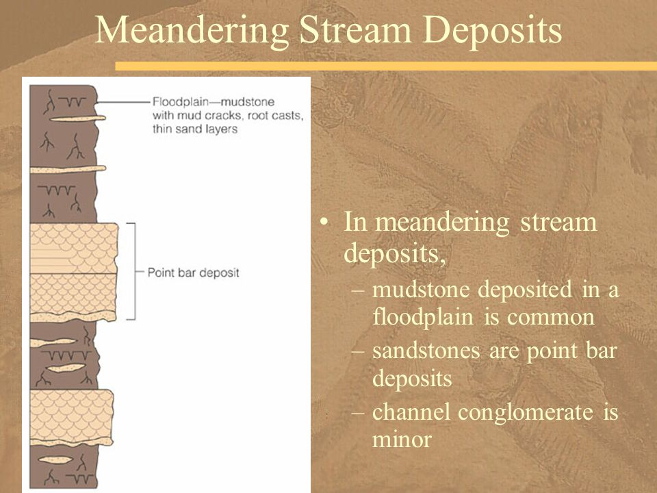 Meandering Stream Deposits