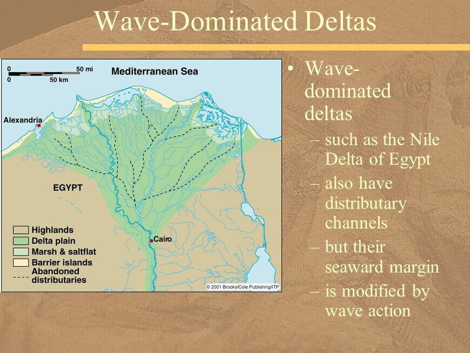 Wave-Dominated Deltas