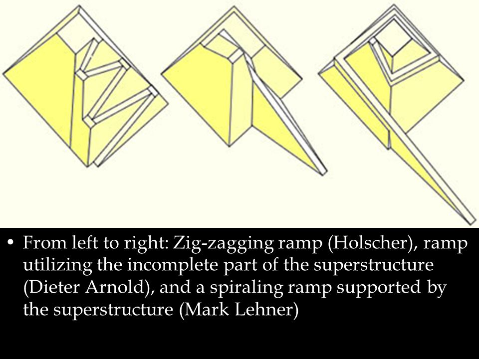 From left to right: Zig-zagging ramp (Holscher), ramp utilizing the incomplete part of the superstructure (Dieter Arnold), and a spiraling ramp supported by the superstructure (Mark Lehner)