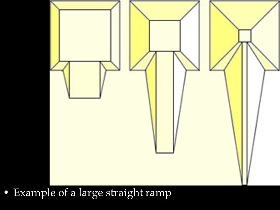 Example of a large straight ramp
