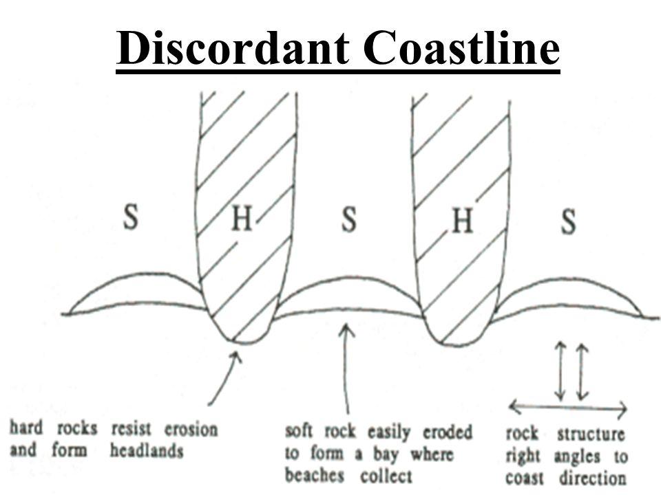 Discordant Coastline