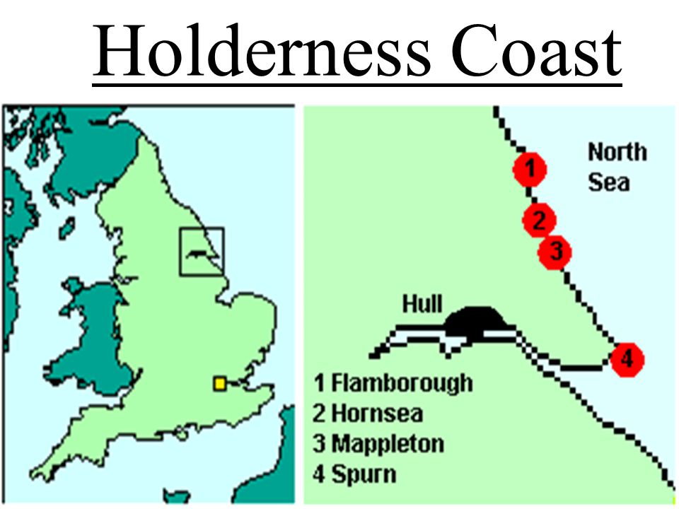 Holderness Coast