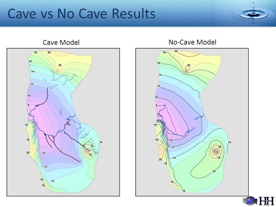 Cave vs No Cave Results Cave Model No-Cave Model