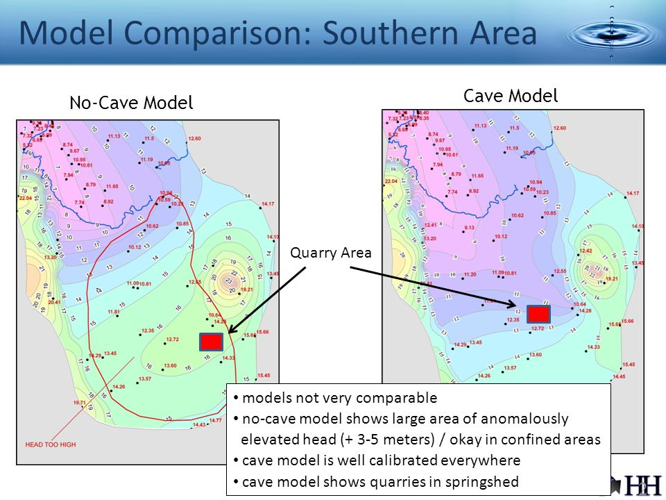 Model Comparison: Southern Area