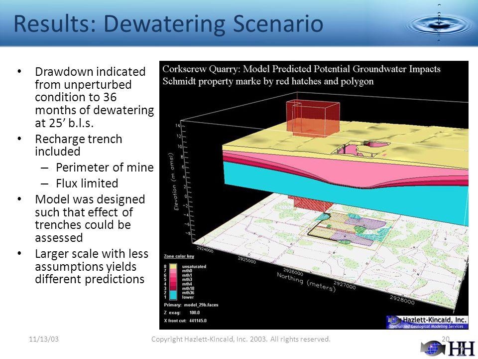 Results: Dewatering Scenario