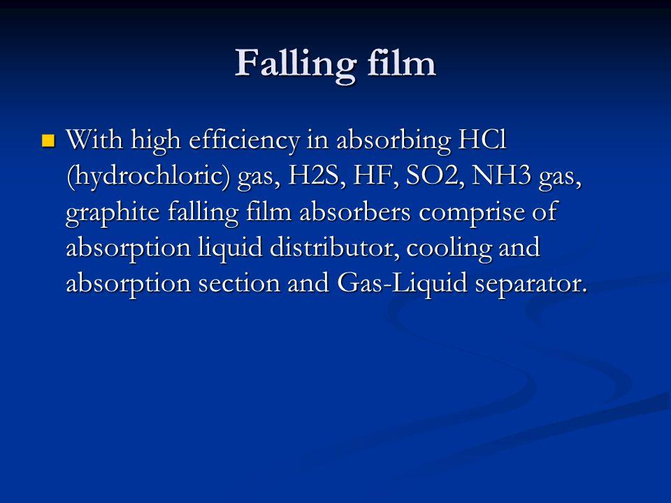 Falling film