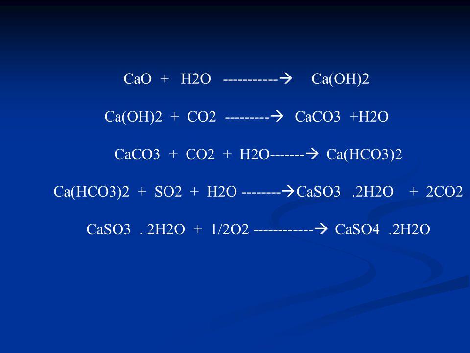 CaO + H2O ----------- Ca(OH)2 Ca(OH)2 + CO2 --------- CaCO3 +H2O