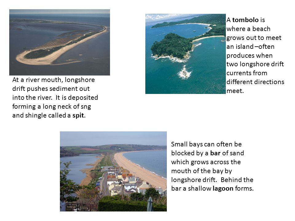 A tombolo is where a beach grows out to meet an island –often produces when two longshore drift currents from different directions meet.