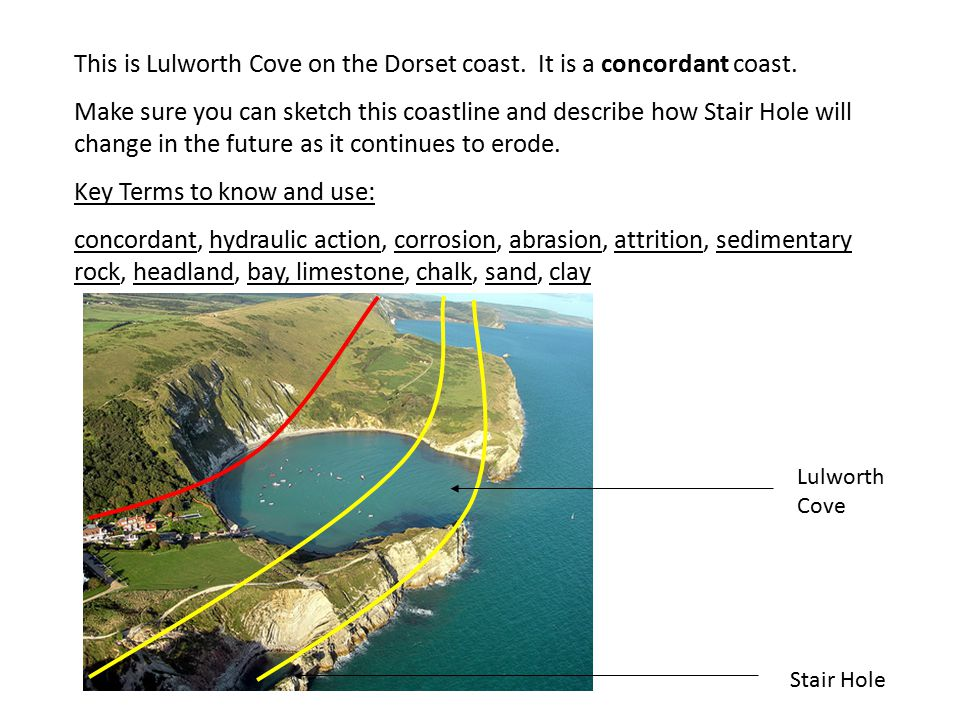 This is Lulworth Cove on the Dorset coast. It is a concordant coast.
