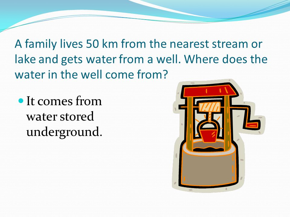 A family lives 50 km from the nearest stream or lake and gets water from a well. Where does the water in the well come from